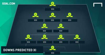 Mamelodi Sundowns Mystery XI vs Kaizer Chiefs