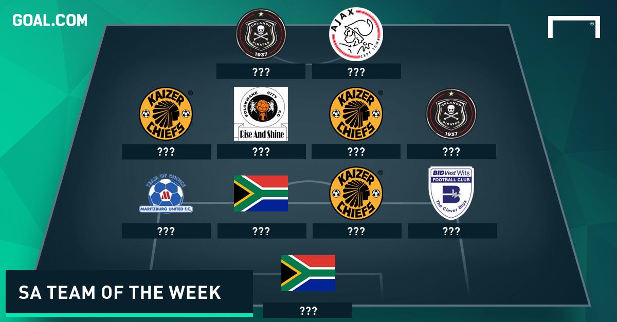 SA Team of the Week - February 22