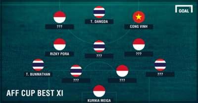 Cover - GFX AFF Suzuki Cup Best XI