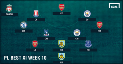 PL Team of the Week 2016-2017 สัปดาห์ที่ 10
