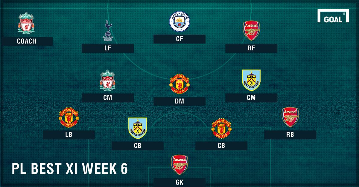 PL Team of the Week 2016-2017 สัปดาห์ที่ 6