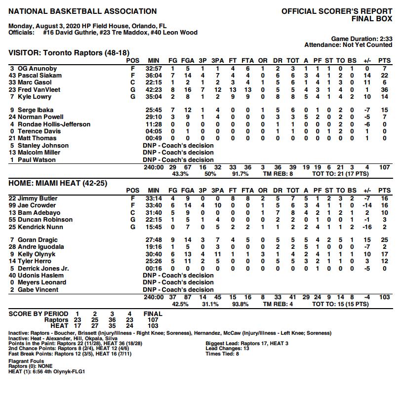Toronto Raptors vs. Miami Heat: Live score, updates, news ...