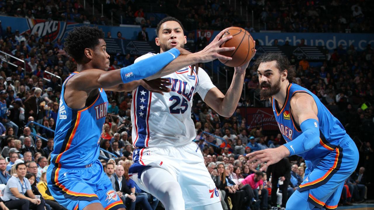 Oklahoma City Thunder shine in OT as Philadelphia 76ers' road woes continue