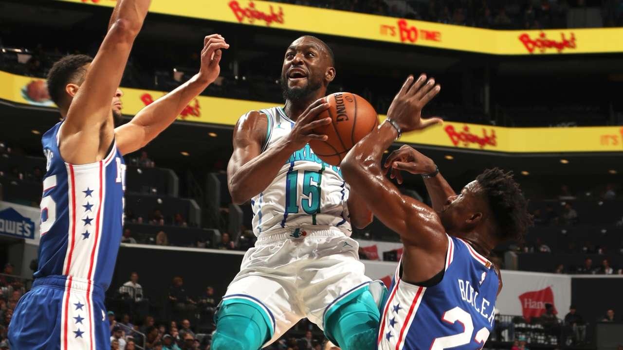 Charlotte Hornets News - Sporting News ...