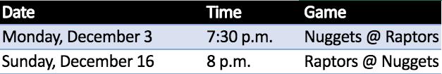raptors-nuggets-schedule-081318