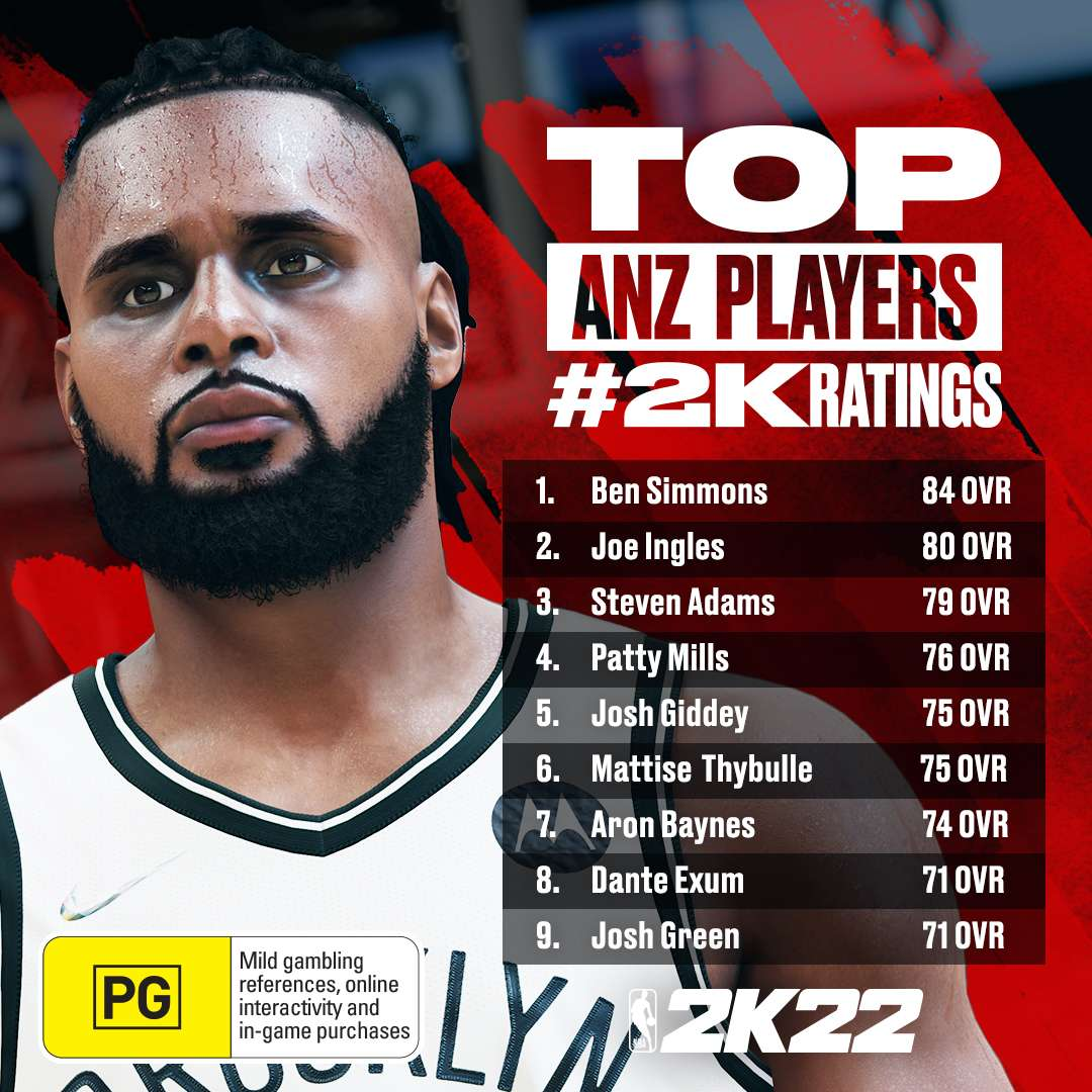 Nba 2k22 Australian New Zealand Player Ratings Revealed Ahead Of Game Release Nba Com Australia The Official Site Of The Nba