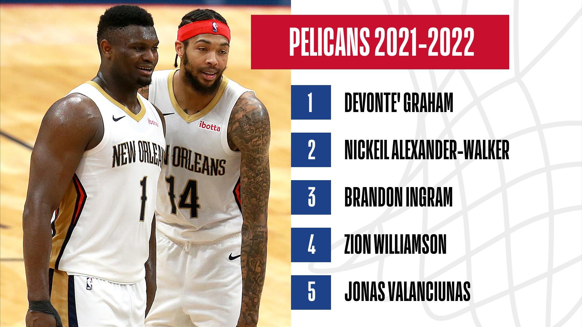 New Orleans pelicans 2021 2022