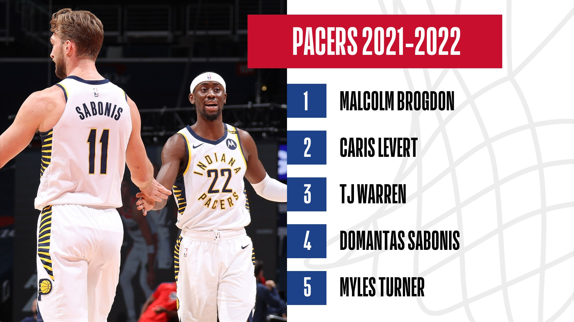 The Indiana Pacers outlook for the 2021-2022 NBA season after their movements in the market | NBA.com Spain | The Official Site of the NBA