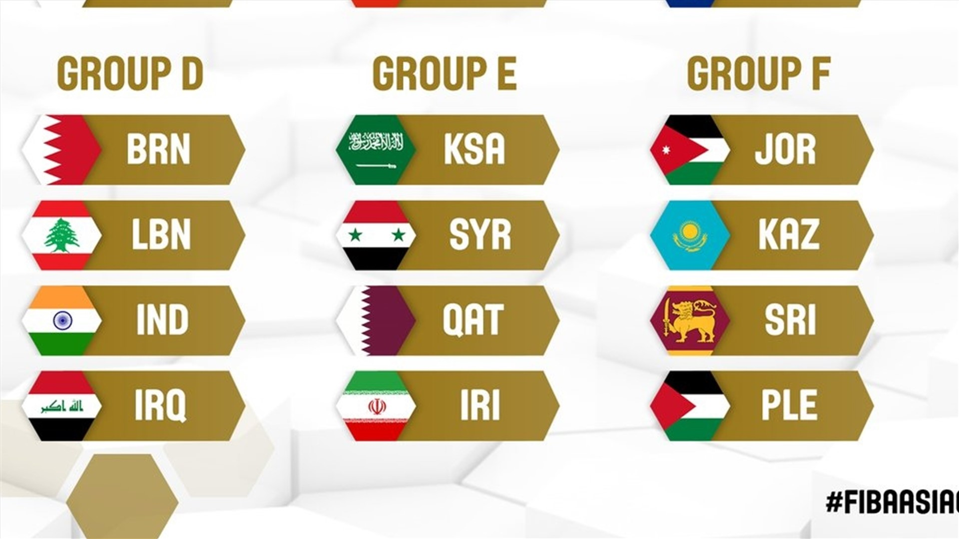 Fiba Asia Cup 2021 Qualifiers Draw India Placed In Group D Alongside Bahrain Lebanon And Iraq Nba Com India The Official Site Of The Nba