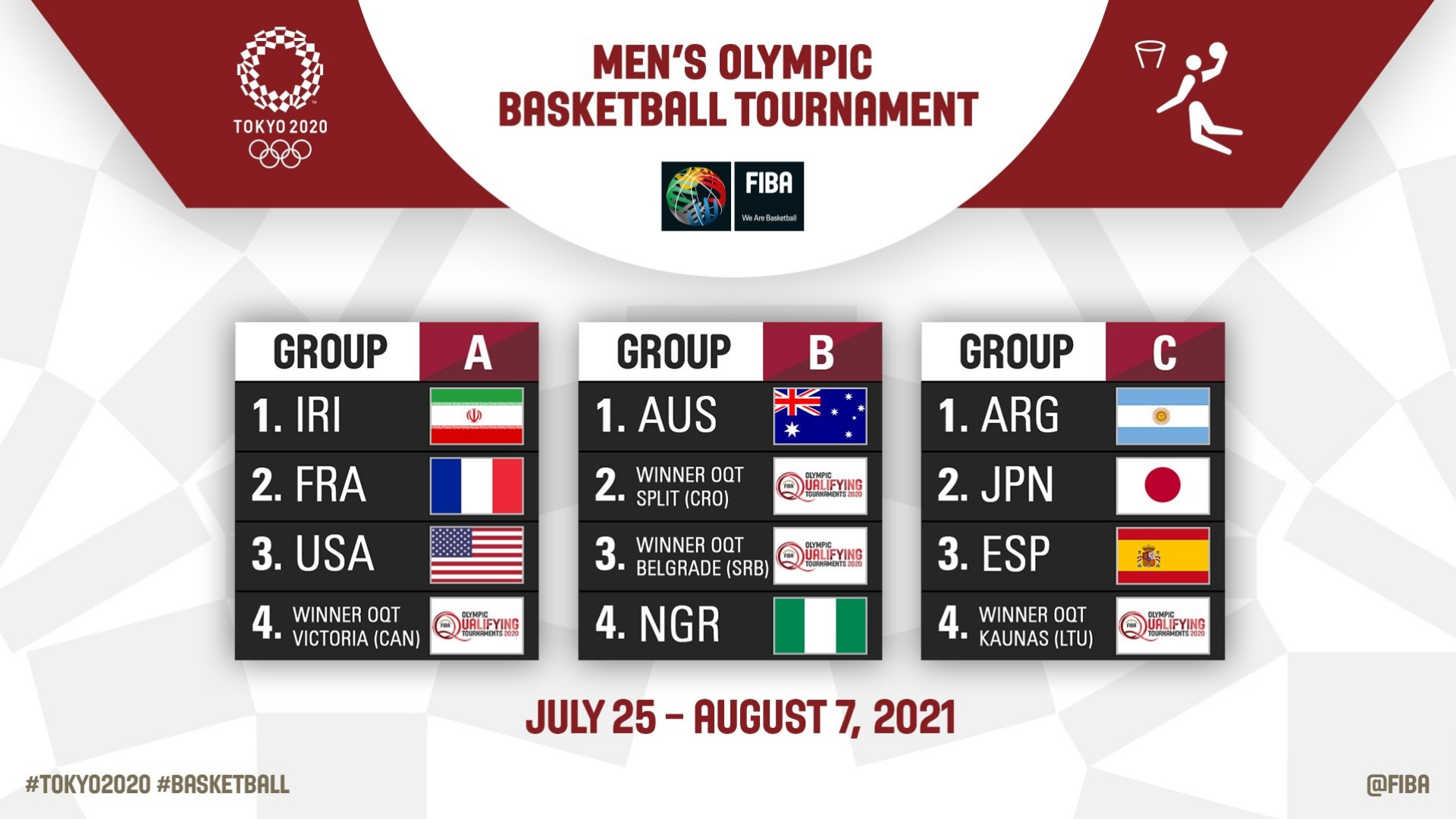 8 in the world and at the 2021 tokyo olympics it will compete against three other teams in the group stage. 2021 Tokyo Olympics: Australian Boomers drawn in Group B ...