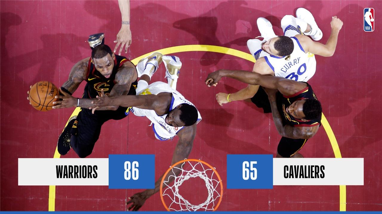 Golden State Warriors Cleveland Cavaliers LeBron James