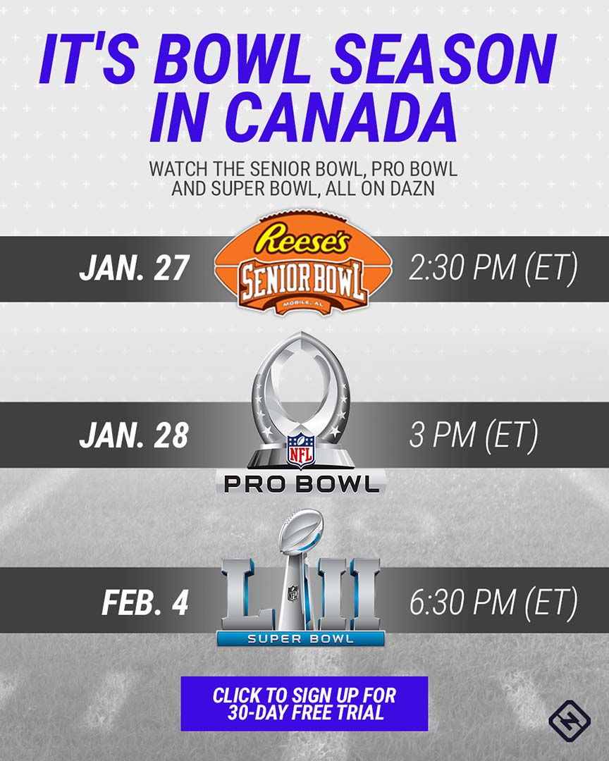 Bowl Season in Canada graphic