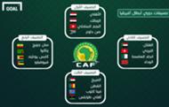 CAF Champions League GFX