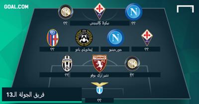 Serie A TOTW 13 GFX