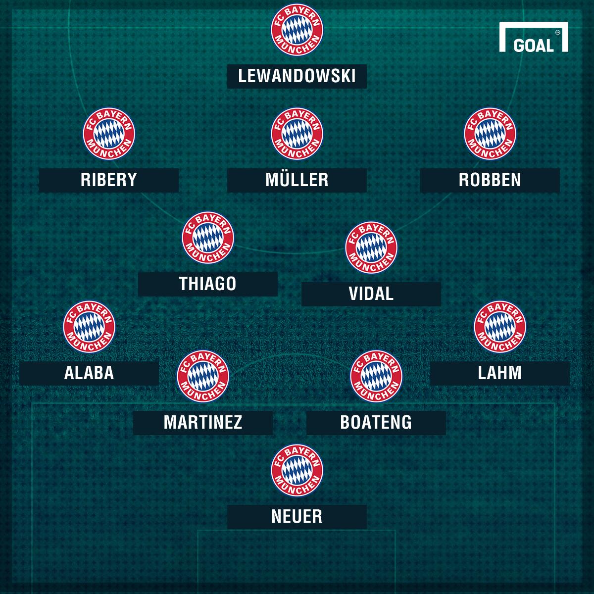 Aufstellung Bayern Hertha