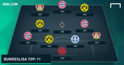 Bundesliga Top 11 Saison 2015-16 OHNE NAMEN