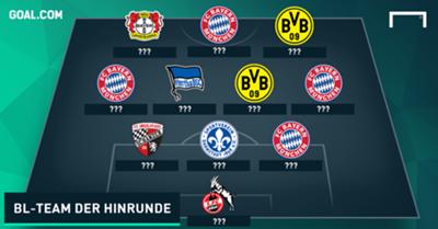 Bundesliga Team der Hinrunde 12222015