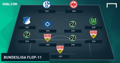 Bundesliga Flop 11 Saison 2015-16 OHNE NAMEN
