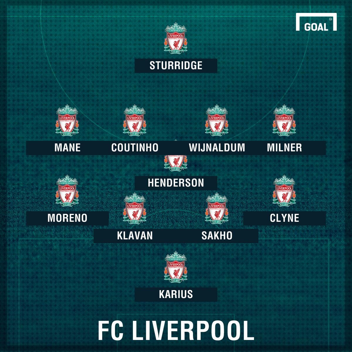 Spielplan Liverpool