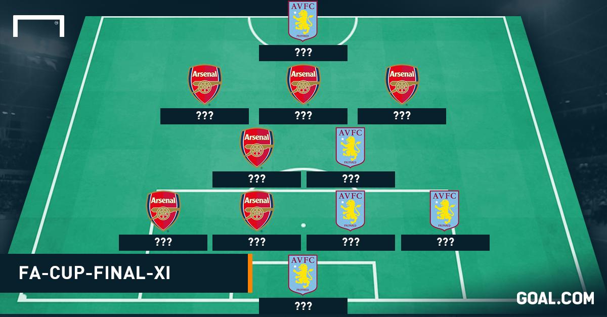 GFX NFO (german) Arsenal v Aston Villa Combindes XI FA Cup 05292015