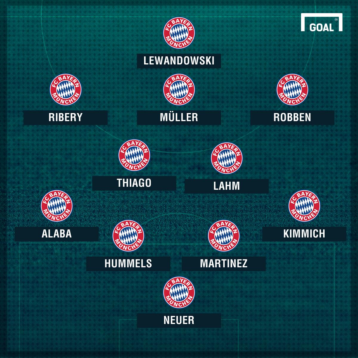 Bayern Leipzig Aufstellung