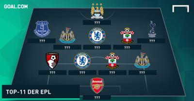 GFX Premier League Top-11 22 Spieltag 01182016