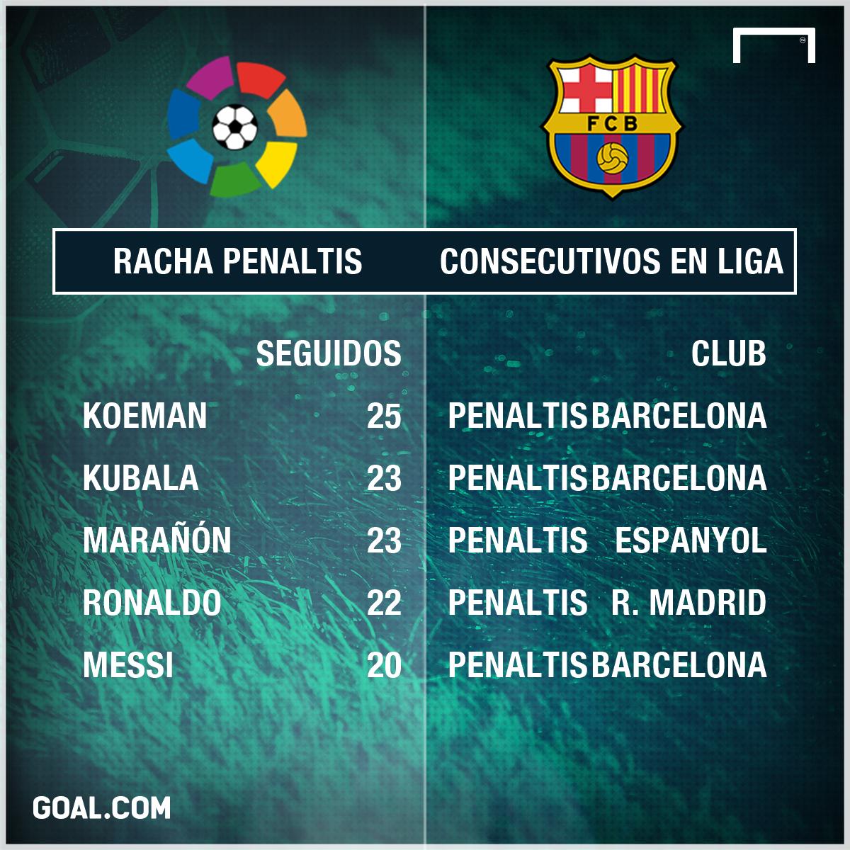 GFX Penaltis
