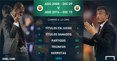 Luis Enrique vs Guardiola general GFX