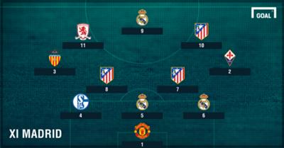 XI Madrid