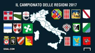 Campionato regioni