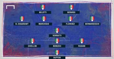 Italy XI 2018