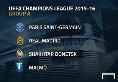 Champions League Gruppo A GFX