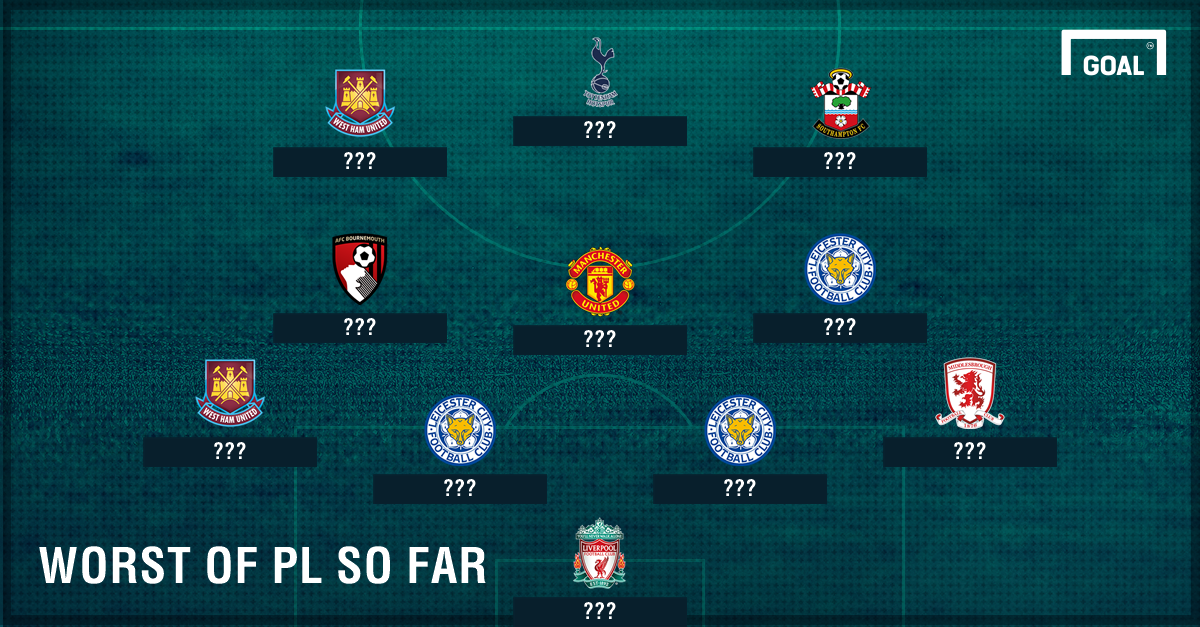 Worst Premier League Team of the Season so far