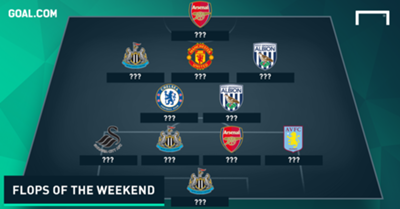 Premier League Worst Team of the Weekend 30112015