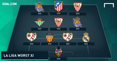PS GFX La Liga Worst XI