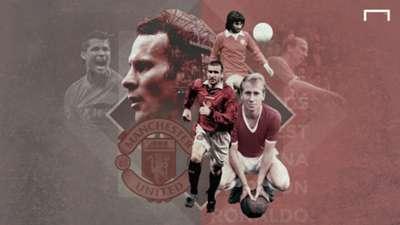 Man Utd 20 Greatest