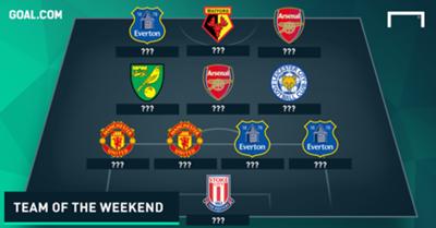 Team of the Weekend 14092015