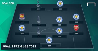 Goal's Premier League Team of the Season