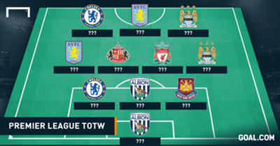 Premier League Team of the Week May 4
