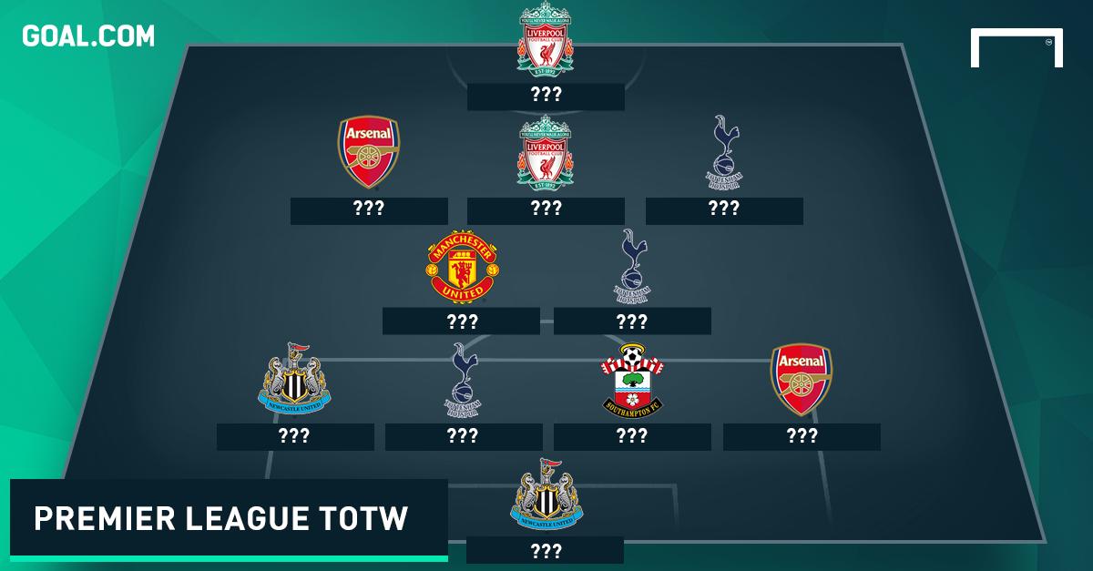 Premier League TOTW tease
