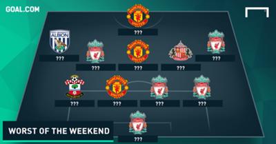Premier League Worst Team of the Weekend