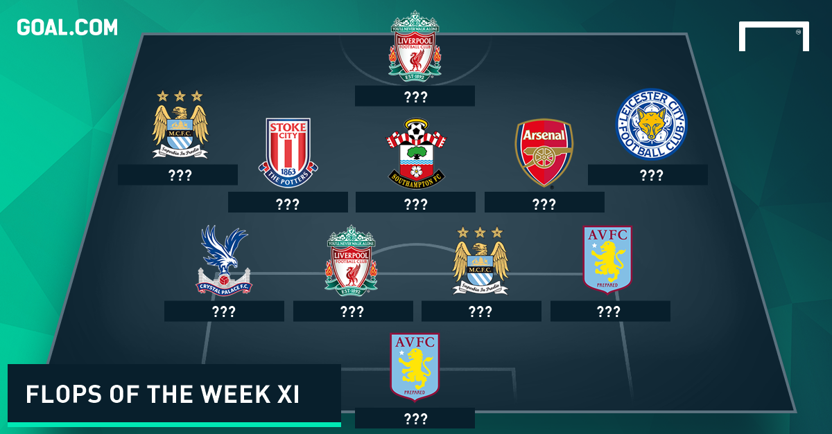 Who made the Premier League Worst Team of the Week?