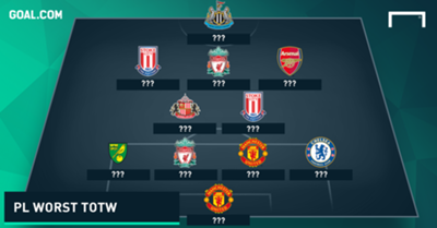 Premier League Worst Team of the Week | Matchday 4