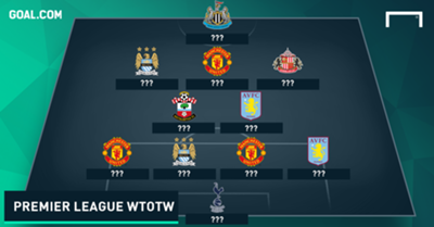 Worst Premier League Team of the Weekend