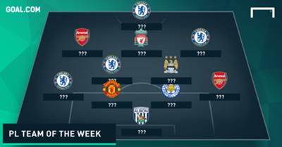 PL team of the week tease