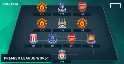 Premier League Worst XI