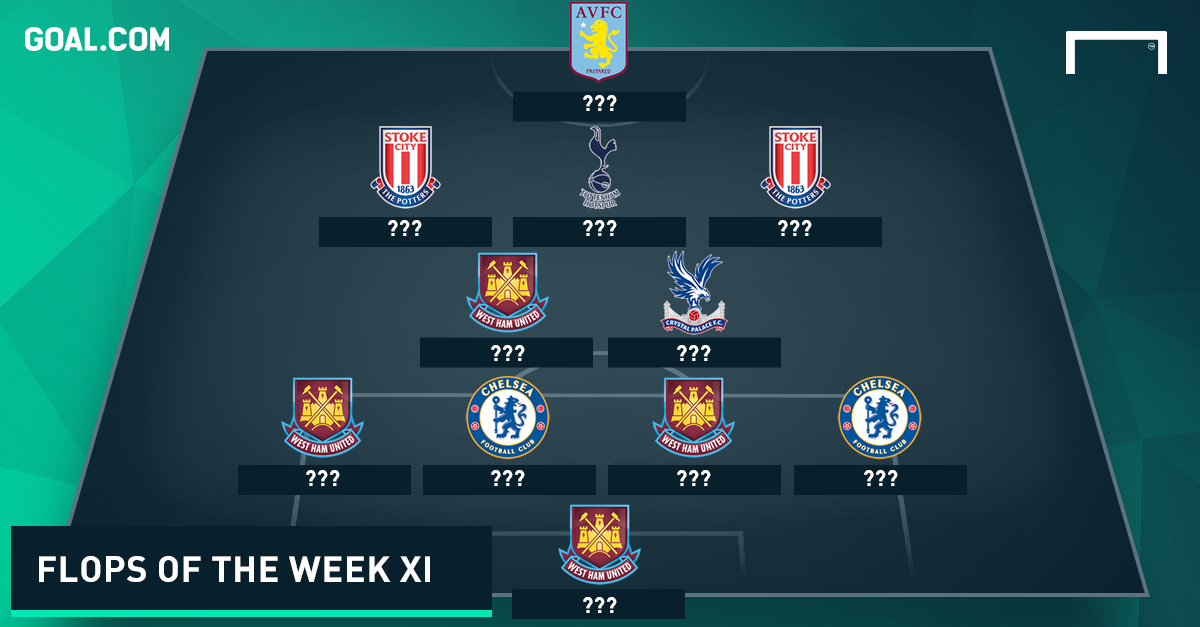 Premier League Worst Team of the Weekend
