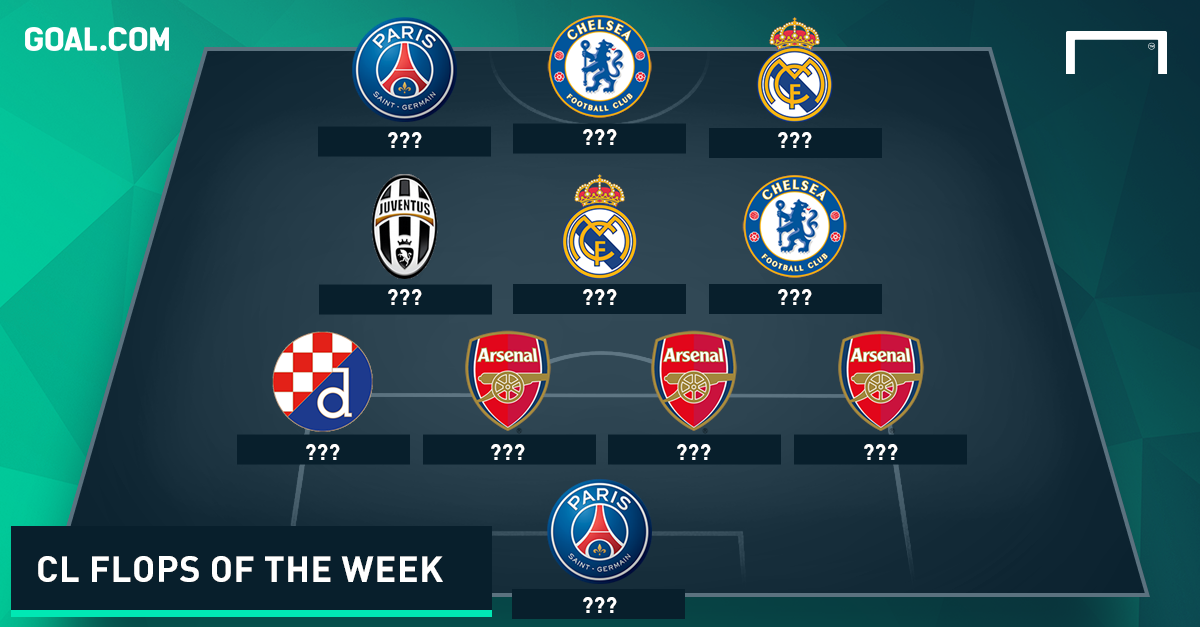 Champions League WTOTW