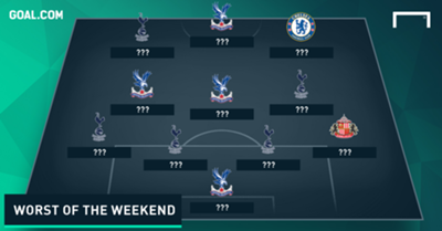 HD Premier League Worst Team of the Weekend