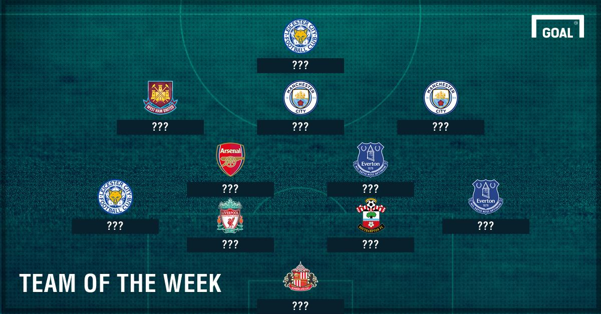 Premier League Team of the Week 190916